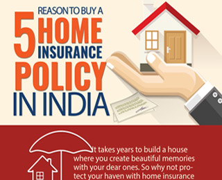 5 Reasons to buy A Home Insurance Policy in India