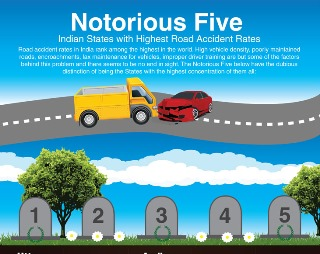 Notorious Five
