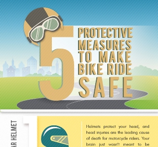 5 Protective Measures To Make Bike Ride Safe