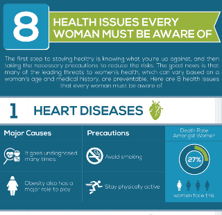 8 Health Issues Every Woman Must Be Aware Of