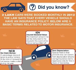 smallcar-insurance-terms-glossary
