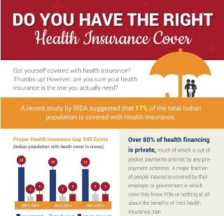 smalldo-you-have-the-right-health-insurance-cover